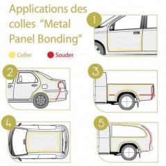 Démonstration utilisation de la colle 2K métal pour panneaux de carrosserie automobile POLYMIX