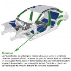 Les parties du véhicules concernées par la mousse 2K souple à densité faible pour l'insonorisation automobile POLYMIX